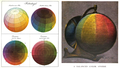 Runge and munsell color spheres.png