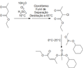 Síntese do Metilfosfonato de 2-etoxicarbonil-1-metilvinil ciclohexilo pela reação BP*1.png
