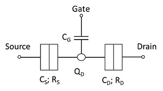 Single-electron transistor - Fig. 1. Schematic of a basic SET and its different device parameters.