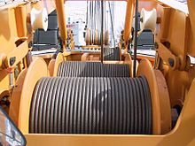 Wire Rope Spooling Technology Wikipedia