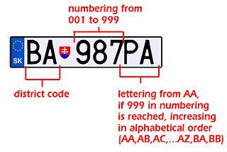 Vehicle registration plates of Slovakia Slovakia vehicle license plates