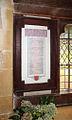 St Peter, Great Totham - War Memorial WWI (geograph 3698043).jpg