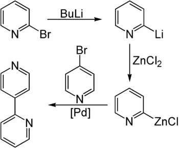 Synthese von 2,4′-Bipyridin