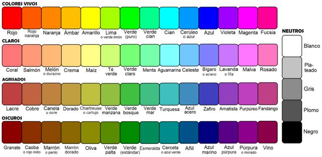 Color Vino En Ingles 28 Images Colores En Ingl 233 S