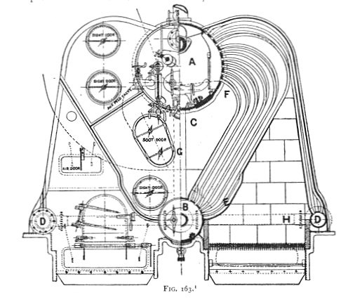 Thornycroft boiler, end-view (Heat Engines, 1913)