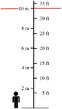 L'altezza delle onde di uno tsunami a confronto dell'altezza di un uomo