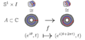 Twist homeomorphism of an annulus.png
