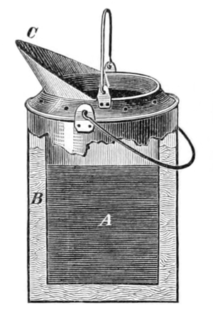 "Composition roller - A kettle used for making composition. ""A"" indicates the liquid composition mixture, ""B"" the outer area filled with water forming a heated bath."