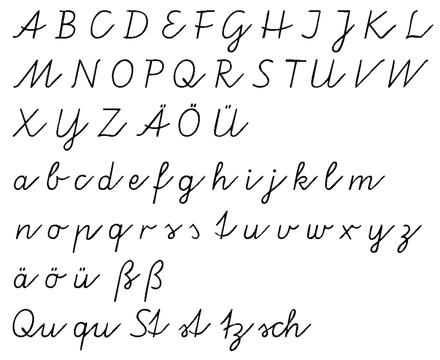 tysk alfabet