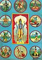 Vishnu Avatars.jpg