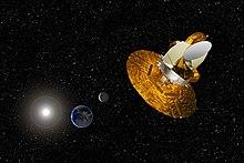 Rappresentazione artistica del satellite WMAP, che sta raccogliendo dati per aiutare gli scienziati nella comprensione del Big Bang.