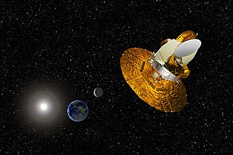 Non-standard cosmology - Artist depiction of the WMAP spacecraft at the L2 point. Data gathered by this spacecraft has been successfully used to parametrize the features of standard cosmology, but complete analysis of the data in the context of any non-standard cosmology has not yet been achieved.