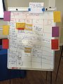 WikiDay 2015 - Open Space Signup 1049.jpg