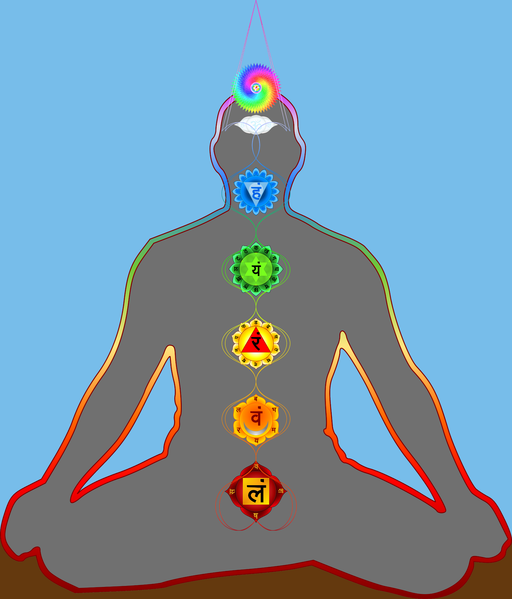 Yoga all chakras and chakraserpent