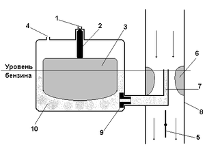 Схема карбюратора ваз уменьшение расхода топлива.