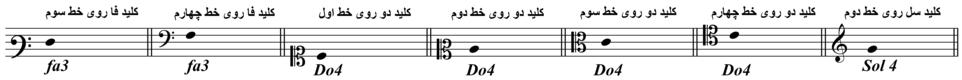 کلیدهای موسیقی روی خطوط حامل