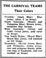 1927 ANFC Melbourne Carnival Team Colours.tiff