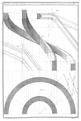 A-J Roubo - L'Art du Menuisier - Planche 143.png