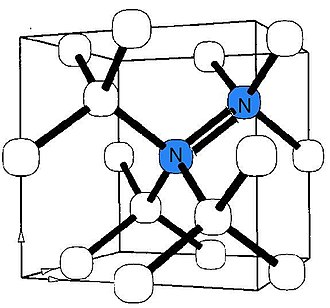 Crystallographic defects in diamond - Schematic of the A center