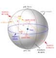 Ast esfera.png