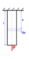 Axial rod.PNG