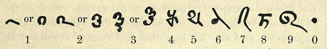 The numerals used in the Bakhshali manuscript, dated between the 2nd century BC and the 2nd century AD. Bakhshali numerals 2.jpg