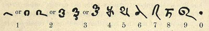 File:Bakhshali numerals 2.jpg