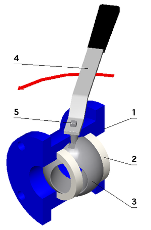 Cutaway of a simple manual ball valve 1) Body ...