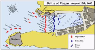 Battle of Vågen - The battle site