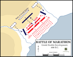 The Greek wings (blue) envelop the Persian wings (red) while their strategically-thinned centre filled the gap made between them.