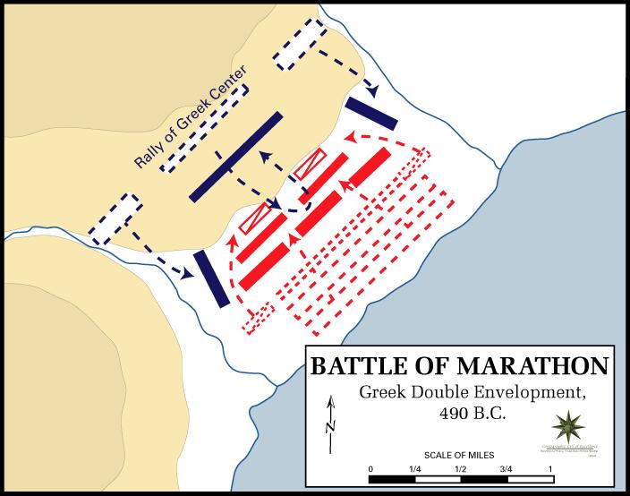 Battle of Marathon Greek Double Envelopment