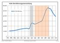 Bevölkerungsentwicklung Suhl.pdf