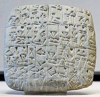 Bill of sale of a male slave and a building in Shuruppak, Sumerian tablet, circa 2600 BC. Bill of sale Louvre AO3765.jpg