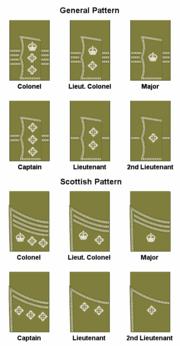 British officer rank ww1