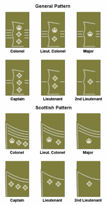 British Army officer rank insignia - Wikipedia