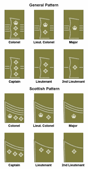 British Army officer rank insignia - Officer insignia of rank as worn on the sleeves in the World War I period.