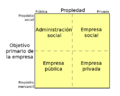 Brujula economia social.png