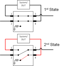 RF switch on wiring diagram for inverter