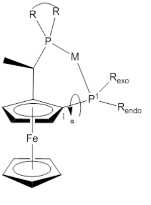 Josiphos ligands - View of general conformation of a Josiphos ligands complex