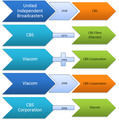 CBS-Viacom-CBS Corp.png