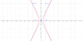 Canonical conic 4xy+3y^2+2x+4y=0.png