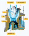 Carburetor Icing diagram.png