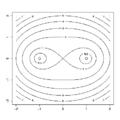 Cassini-ovals.png