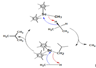 sigma bond metathesis c-h activation Nide, and actinide complexes that facilitate c-h activation via m-c σ-bond metathesis, and (c) early- to mid-transition-metal complexes that add c-h bonds across m=n and m=c linkages.