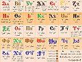 Coptic alphabet.jpg