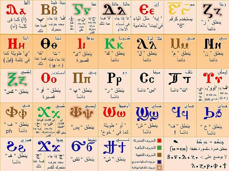 كتاب تعليم اللغة اليونانية pdf