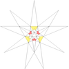 Crennell 13th icosahedron stellation facets.png