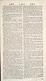 Cyclopaedia, Chambers - Volume 1 - 0151.jpg