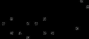 Struktur von Digitoxin