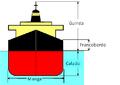Dimensiones buque 02.png
